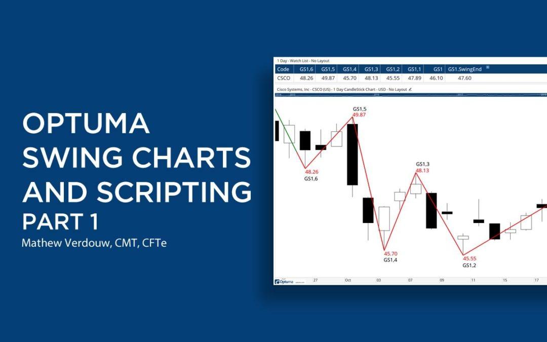 Optuma Swing Charts and Scripting – Part 1