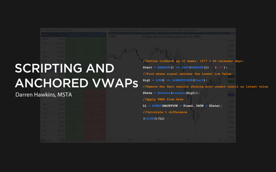 Scripting and Anchored VWAPs
