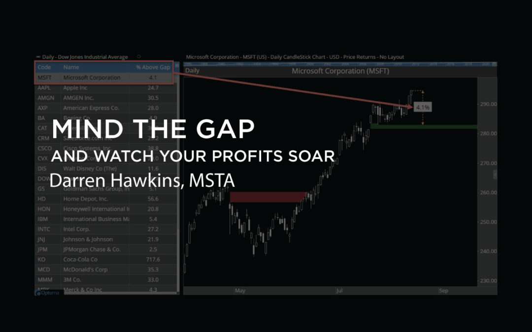 Mind the Gap – and watch your profits soar