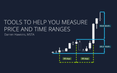 Measuring price and time ranges
