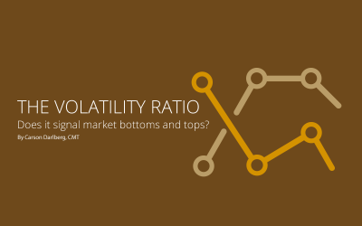 The Volatility Ratio: Does it signal market bottoms and tops?