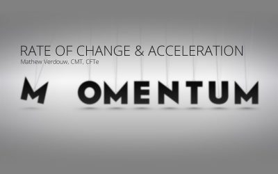 Rate of Change & Acceleration