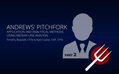 Andrews' Pitchfork: Application and Analytical Methods Using Median Line Analysis