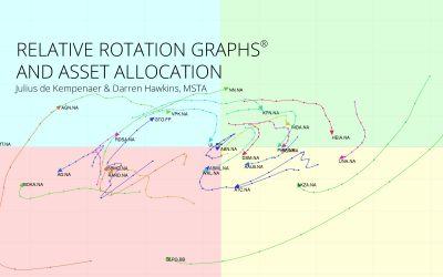 Relative Rotation Graphs® and Asset Allocation