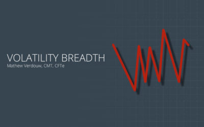 Volatility Breadth