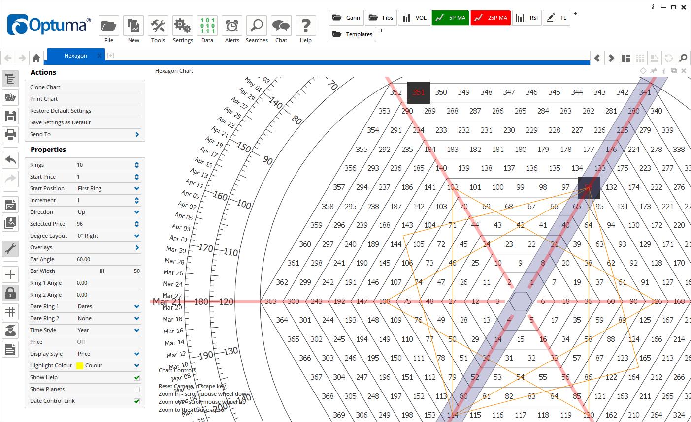 Hexagon Chart