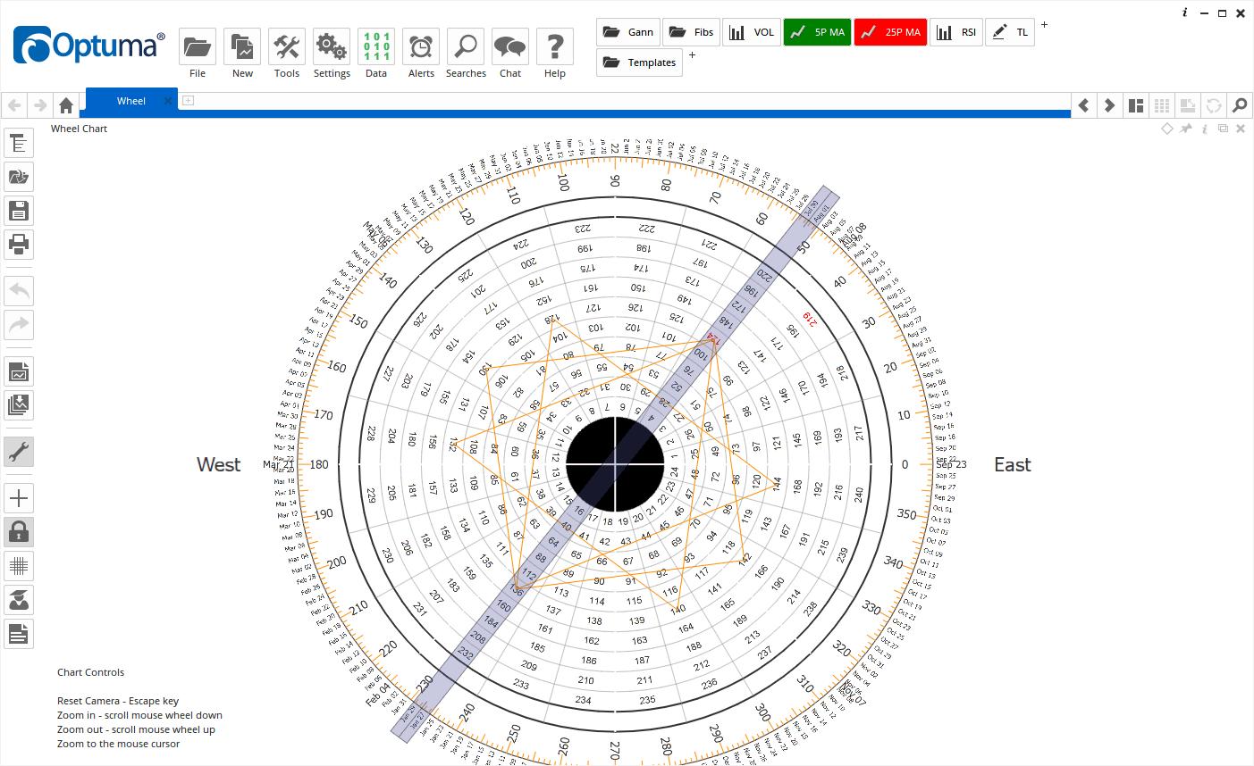 Wheel of 24