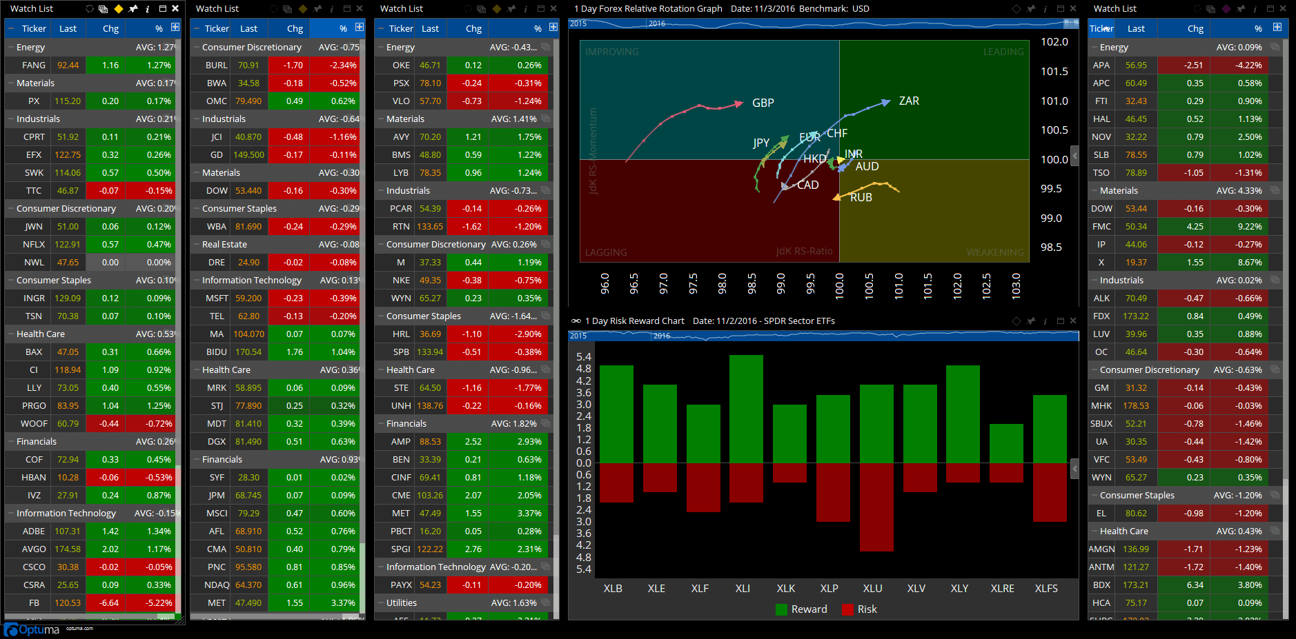 all-star-charts-portfolios-6